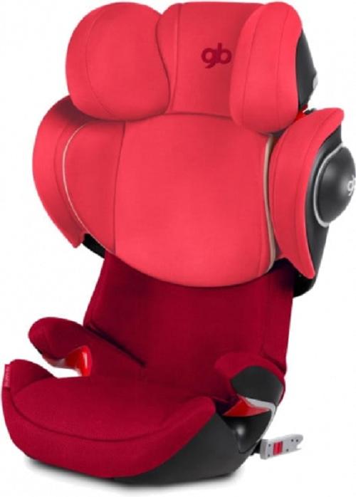 GB Elian Fix 2020 Cherry Red + u nás 3 ROKY ZÁRUKA